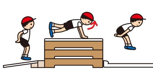 跳び箱を飛んでいる様子