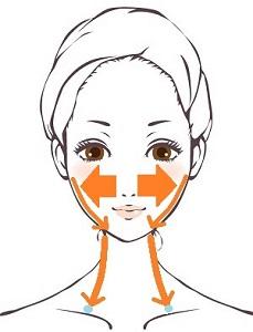 顔のリンパマッサージ(頬)の画像