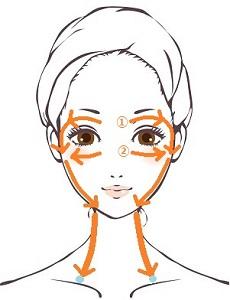 顔のリンパマッサージ(目)の画像