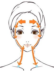 顔のリンパマッサージ(おでこ)の画像