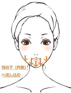 顔のリンパマッサージ(下顎)1の画像