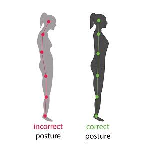 間違った姿勢と正しい姿勢の画像